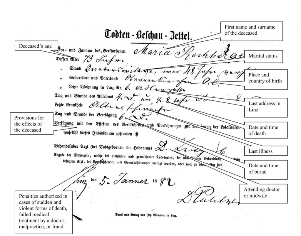 Austrian Death Certificate in German with English translation helps at FamilySearch listed at OnGenealogy