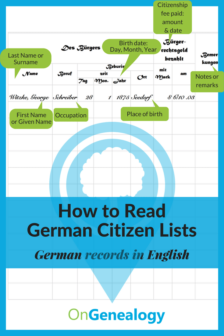How to Read German Citizen Lists German records in English