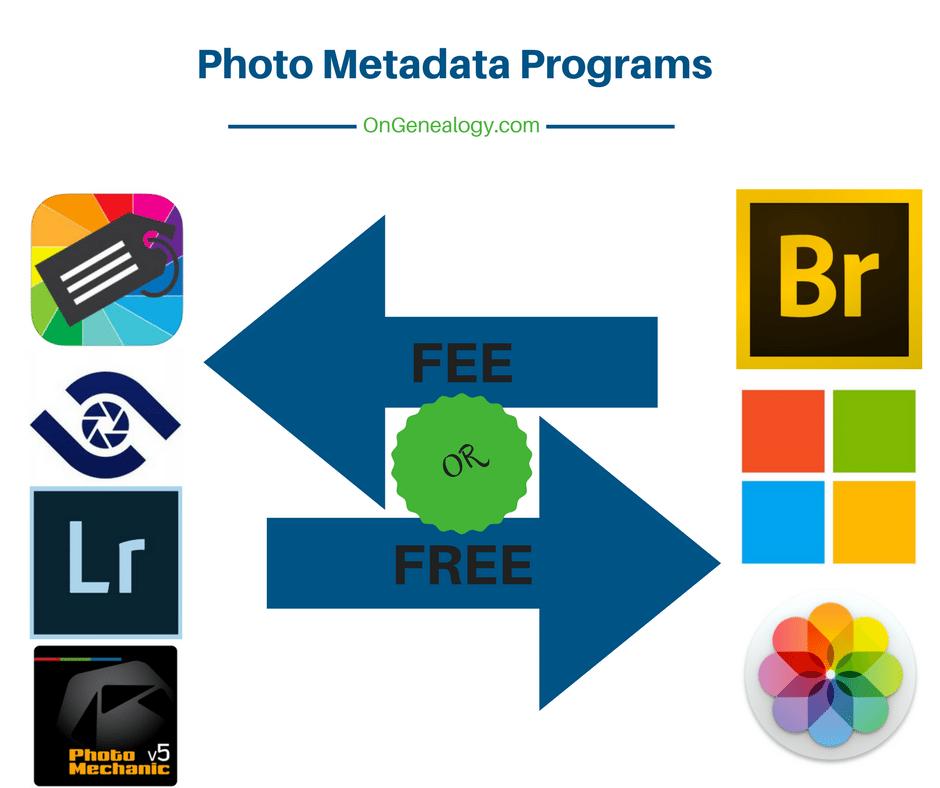 Photo Metadata programs for digital file management