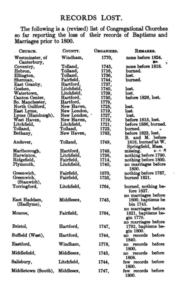 Early Connecticut churches lost records reported in V7