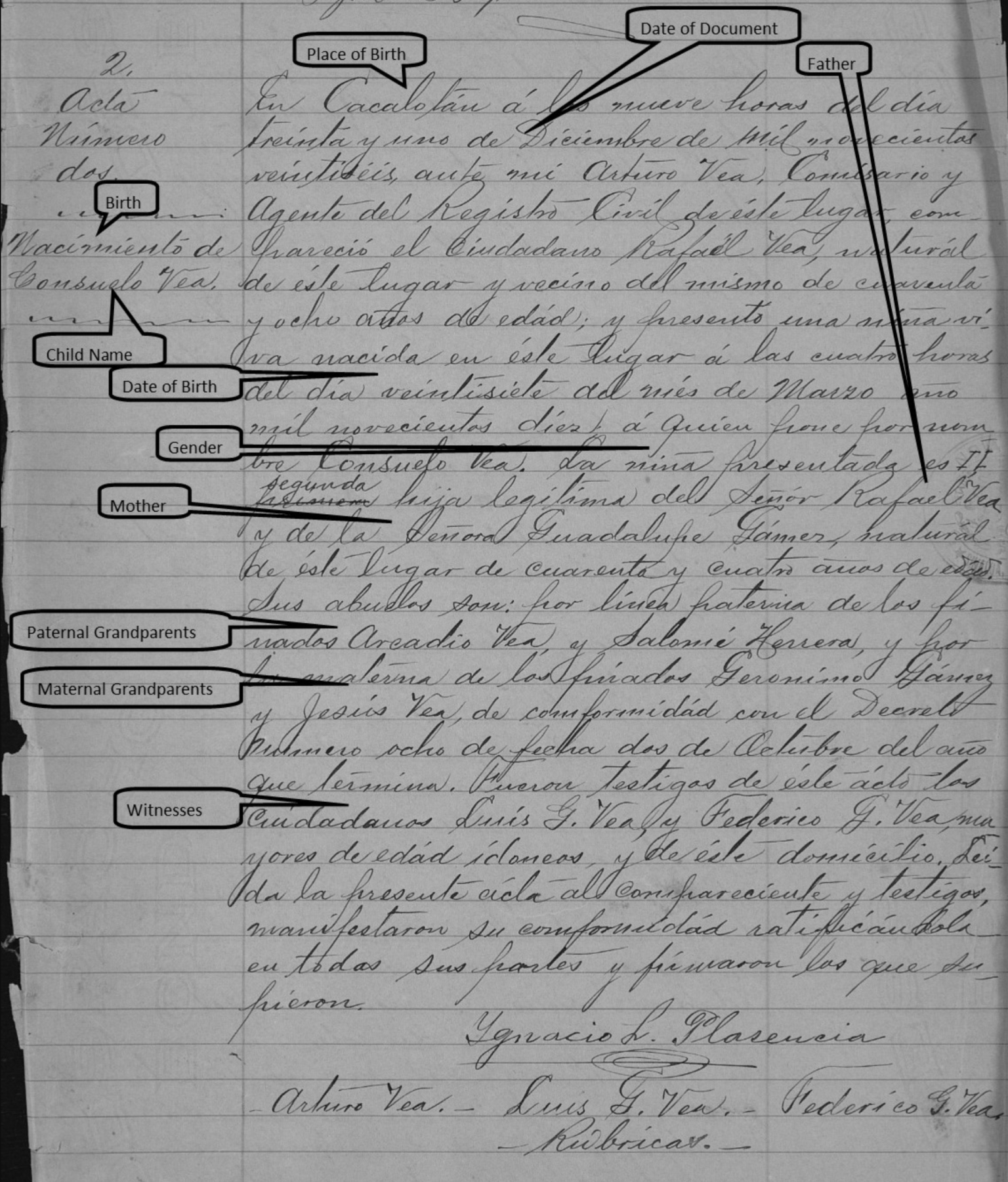 How to Read Mexican Birth Records - Handwritten Mexican Birth Records at FamilySearch