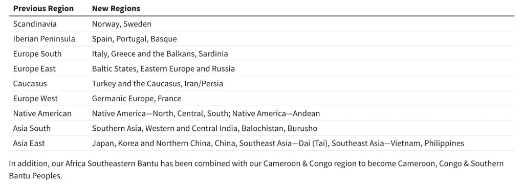 AncestryDNA New Regions