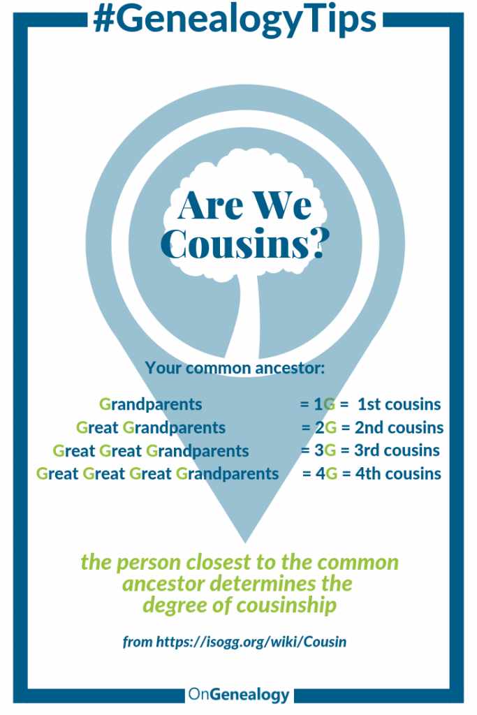 #GenealogyTips Are We Cousins? Cousin Calculator #ISOGG #DNA #OnGenealogy