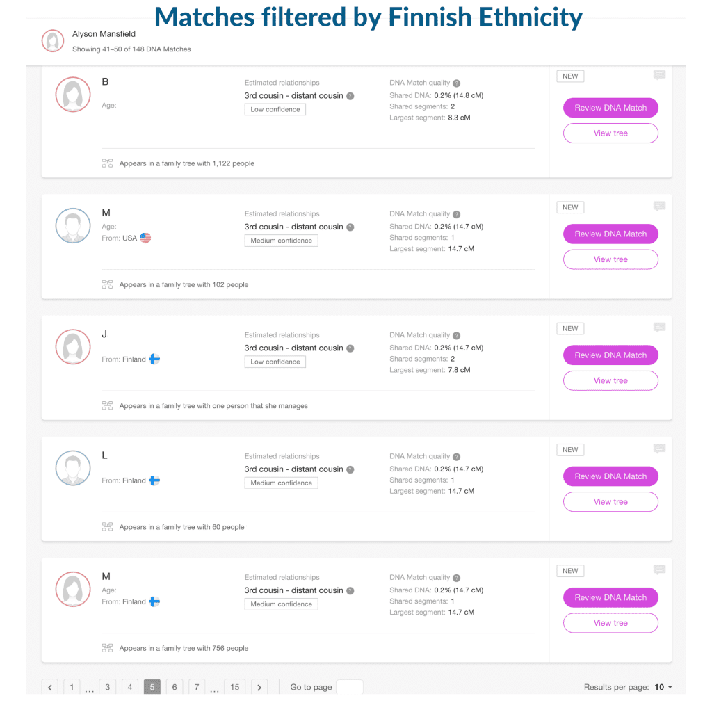 Example of MyHeritage DNA matches filtered by Finnish Ethnicity #OnGenealogy
