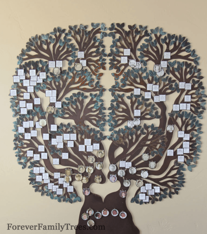 Forever Family Trees listed at #OnGenealogy