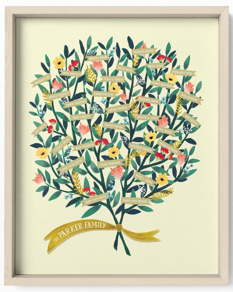 The Family Art Shop family tree art example #OnGenealogy