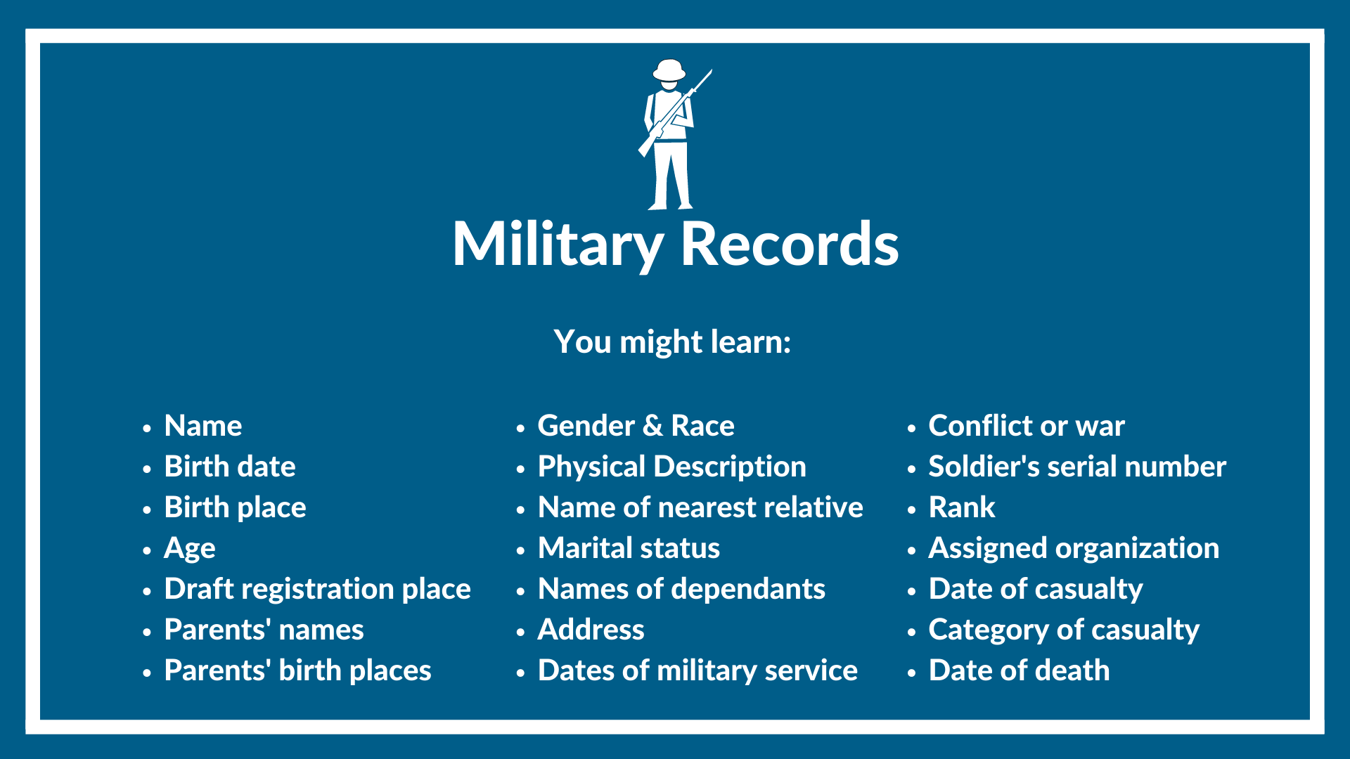 Military Records and what you can learn from them