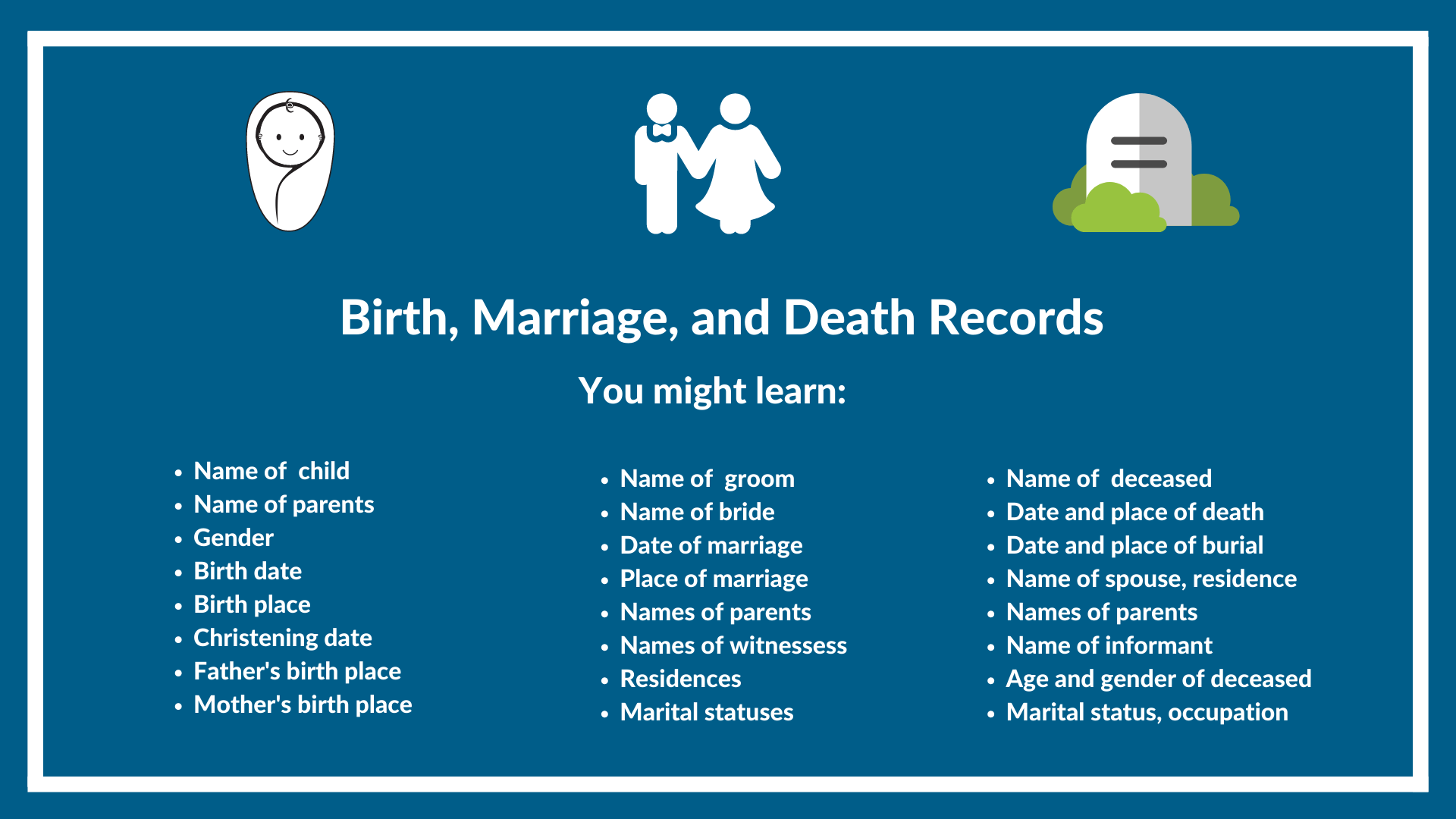 Birth Marriage and Death records and what you might learn from them